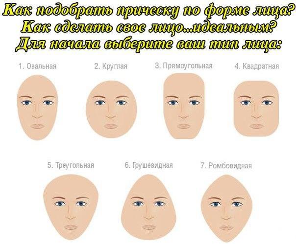 Как подобрать стрижку по форме лица